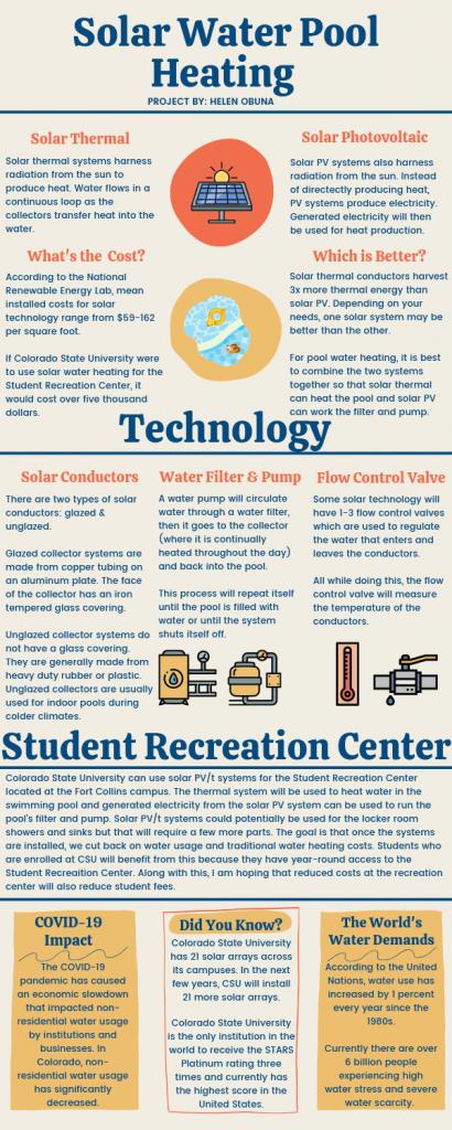 Solar Water Pool Heating